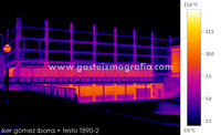 Termografia Alberto Schommer kalea, 10, Vitoria-Gasteiz