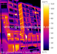 Termografía Andalucia Kalea 49, Vitoria-Gasteiz