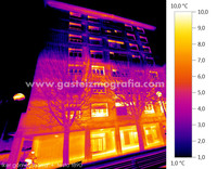 Termografía Avenida Gasteiz 87, Vitoria-Gasteiz
