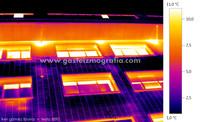 Termografía Calle Bolivia 7, Vitoria-Gasteiz